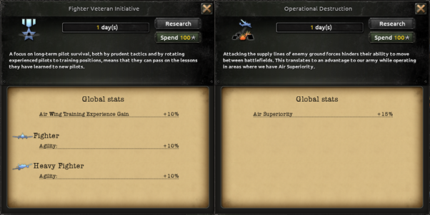 Hearts of Iron IV Best Air Planes And Doctrine